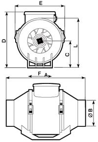 Размеры канальных вентиляторов Lineo