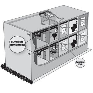 Активная вытяжка с индивидуальными вытяжными вентиляторами