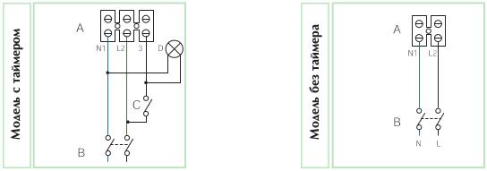 Аэродинамические характеристики Punto Filo