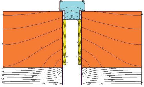 График Изотерм. Модель кирпичной наружной стены с установкой приточного клапана КИВ-125