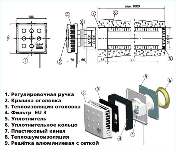 Конструкция и размеры приточного клапана КИВ Квадро